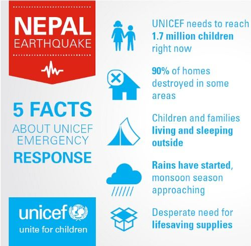 nepal earthquake infographic - Google Search