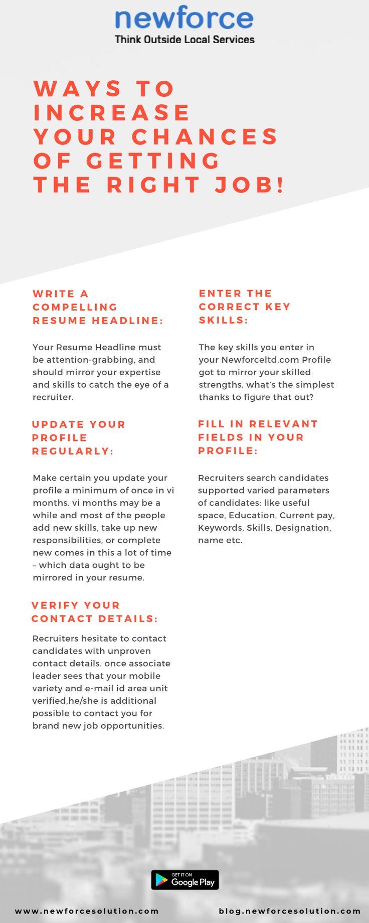 Write a compelling Resume Headline Your Resume Headline