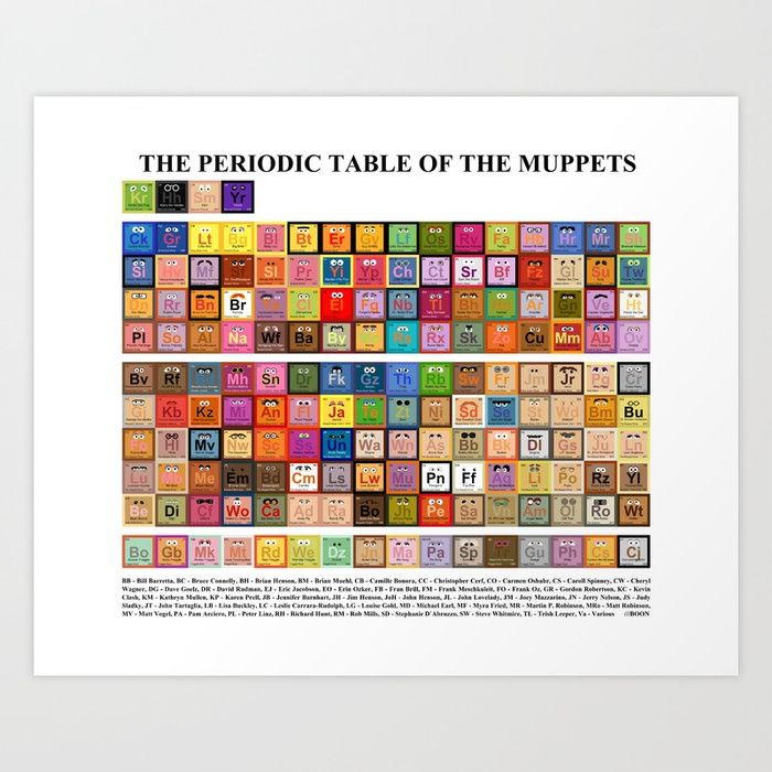 45 best Periodic Tables images on Pinterest Periodic table - fresh 8.5 x 11 periodic table of elements