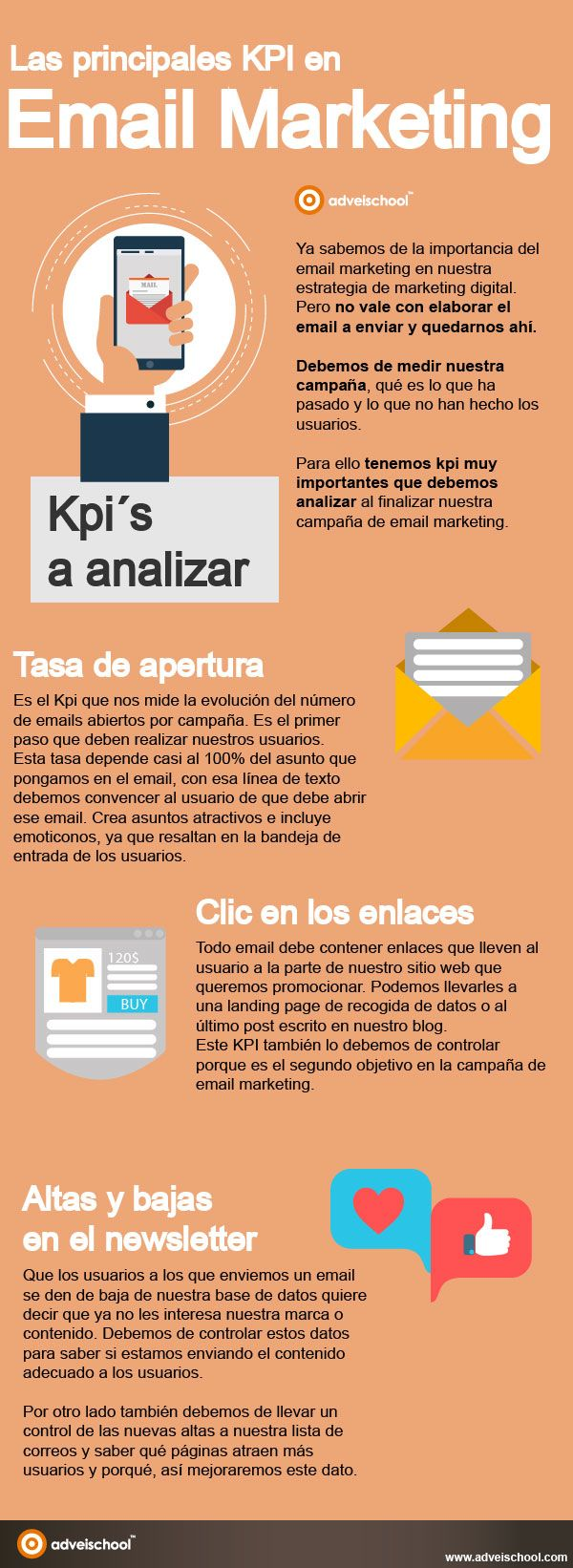 Las principales KPI en Email Marketing #infografia