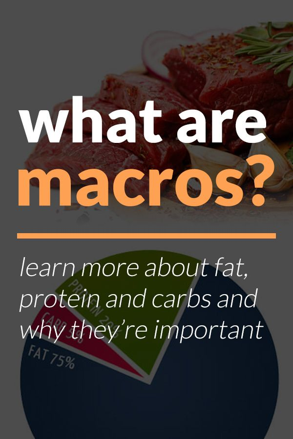 What Are Macronutrients (Macros)? Macronutrients are molecules that our bodies use to create energy for themselves - primarily fat, protein and carbs. They are found in all foods in varying amounts, measured in grams (g) on the nutrition labels. Fat provides 9 calories per gram Protein