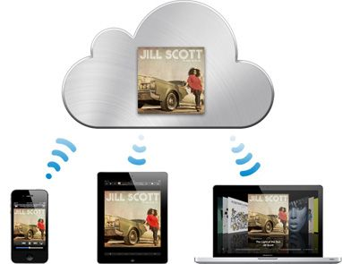 Apple iCloud and iOS from My Eyes