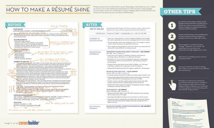 How to Make a Résumé Shine Infographic How to make