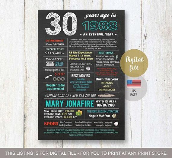 US Fun facts 1988 birthday gift for son husband brother him boy boyfriend boss best friend male men 30th birthday gift idea - DIGITAL file! - THIS LISTING IS FOR A DIGITAL COPY ONLY - NO PHYSICAL PRODUCT WILL BE SHIPPED TO YOU! You will receive high quality jpg file on your email in