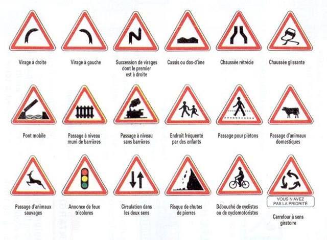 les panneaux de la route
