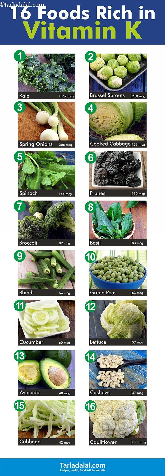 Vitamin K Diet, Recipes, Benefits + Foods Rich in Vitamin