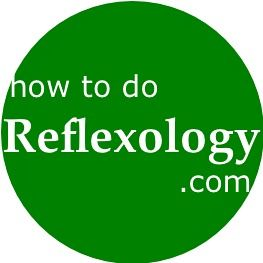 Reflexology Foot Map, Diagrams & Charts including step by step instructions back pain chart