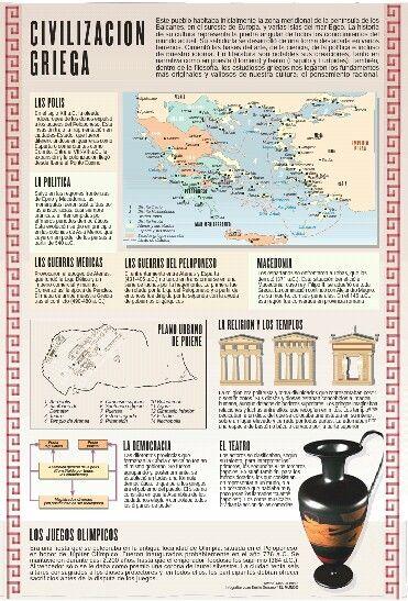 Ciivilización griega