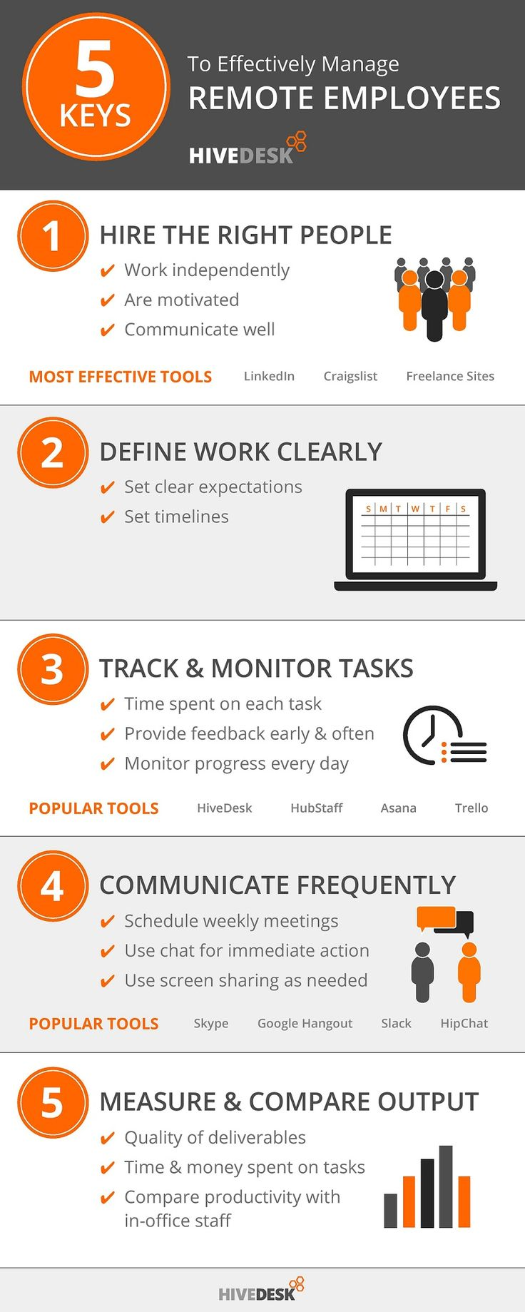 Winning with Remote Employees Time management tools