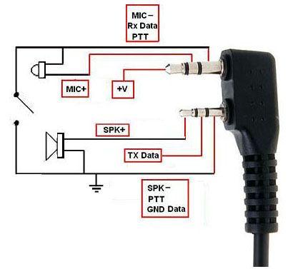 Ham Radio Wiring Diagram - Wiring Diagram Sheet on