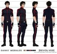 Image result for orthographic character sheet
