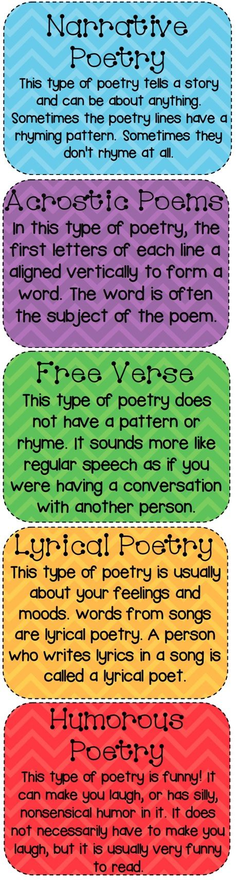 Chevron design poetry posters freebie!