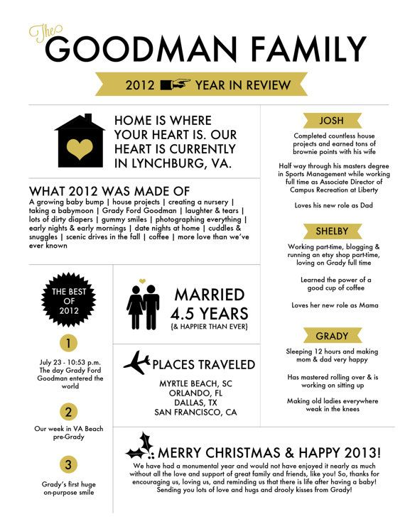 32 best Year in Review Holiday Cards images on Pinterest Cards - christmas letter format