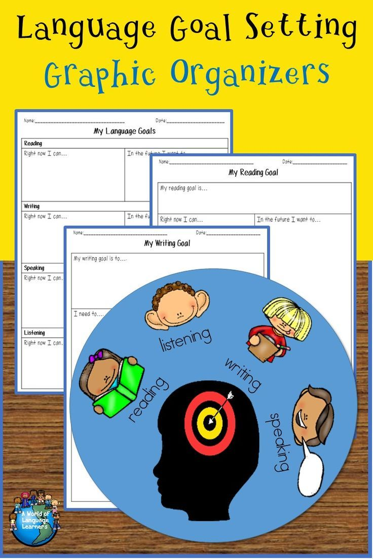 59 best Primary 7 images on Pinterest | Activities, English grammar ...