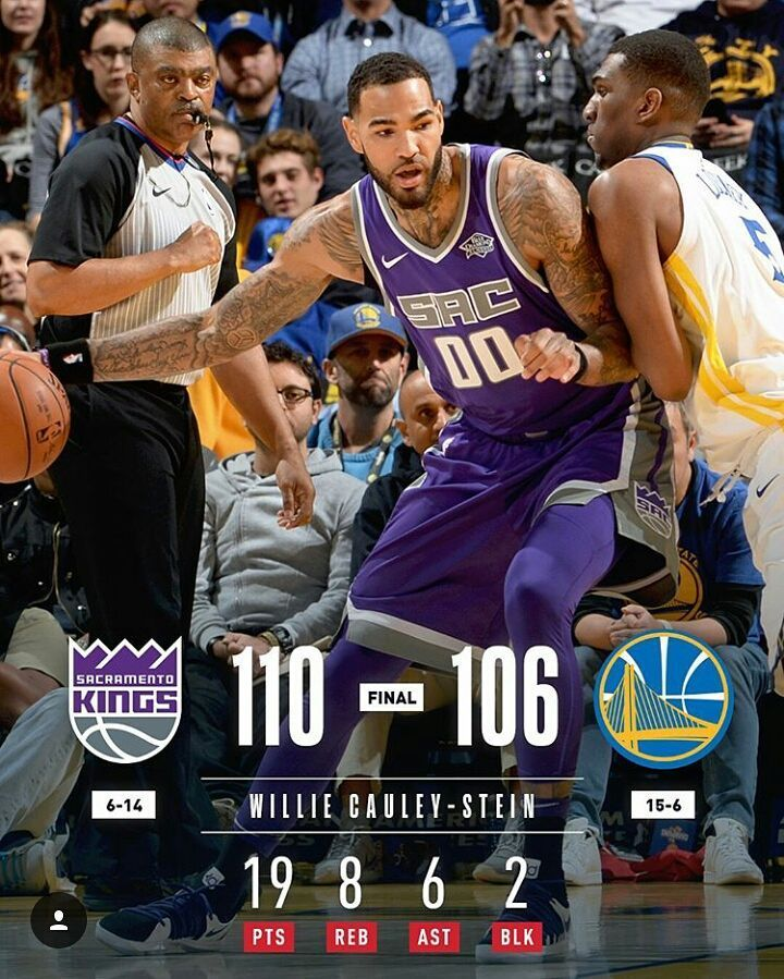 Resultados de los partidos de ayer: @sacramentokings 110-106 @warriors  @cavs 113-91 @sixers  @brooklynnets 103-117 @houstonrockets  @detroitpistons 118-108 @celtics  @lakers 115-120 @laclippers  @dallasmavs 108-115 @spurs  @trailblazers 103-91 @nyknicks  @orlandomagic 109-121 @pacers  Via  @nba  #nba #kings #warriors #cavs #sixers #nets #rockets #pistons #celtics #lakers #clippers #mavericks #spurs #blazers #knicks #magic #pacers