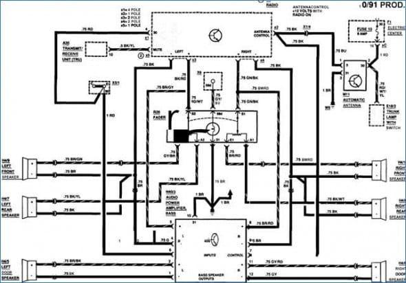 Wascomat W124 Wiring Diagram Di 2020