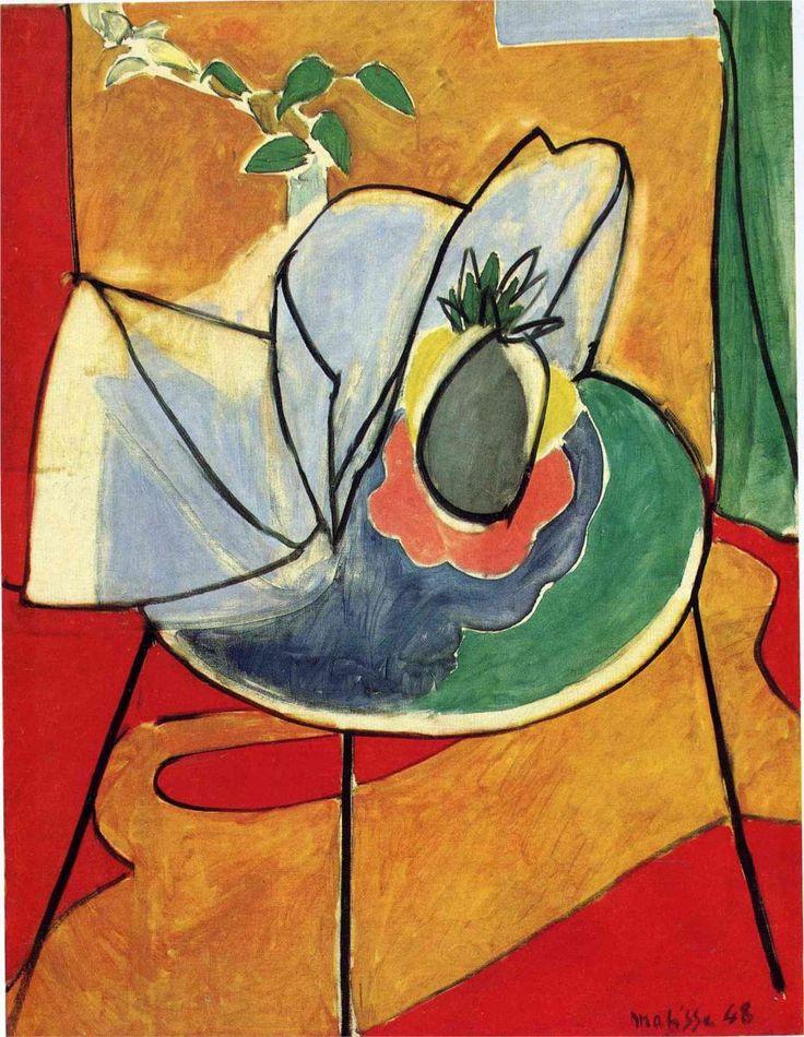 Henri Matisse, The Pineapple, 1948