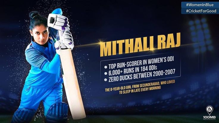 MEET @mithaliraj: Her father, retired Air Force Sergeant Dorai Raj, wanted to combat 8-year-old Mithali's habit of sleeping in l