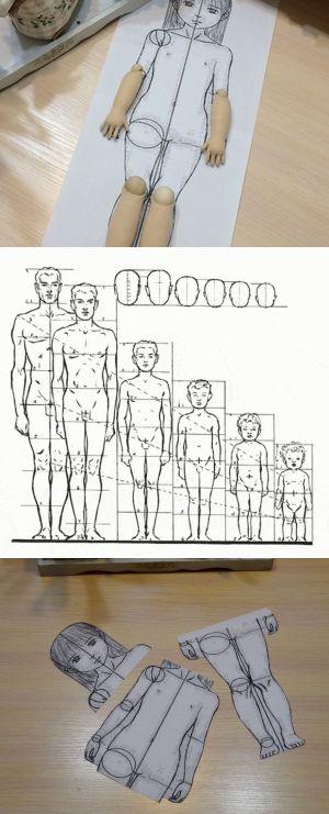 Как соблюсти пропорции в кукольной фигуре — лайфхак - Ярмарка Мастеров - ручная работа, handmade