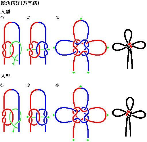knots-総角結び(万字結)Sauvastika Knot                                                                                                                                                                                 もっと見る