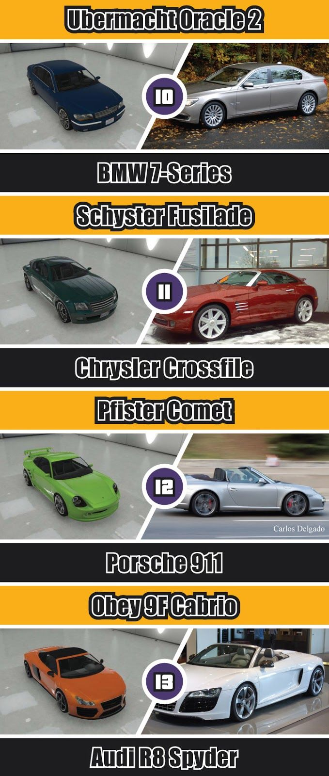 GTA--REAL-LIFE-CARS