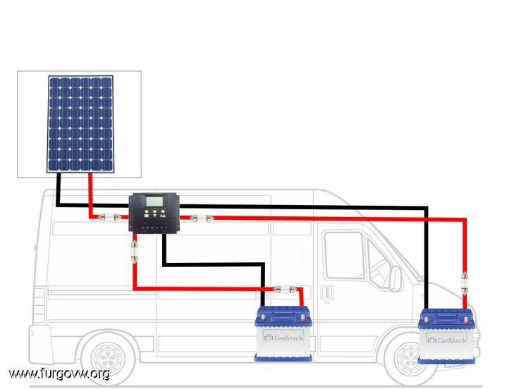 Instalacion placa panel solar en furgonetas furgoneteo for Montar placas solares en casa