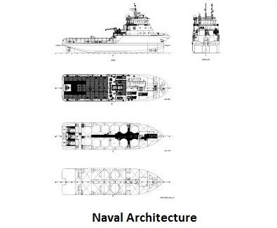 naval architecture services