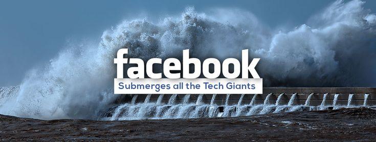 Facebook quarterly earning report for Q1 2016 #Facebook #smm #socialmedia #marketing