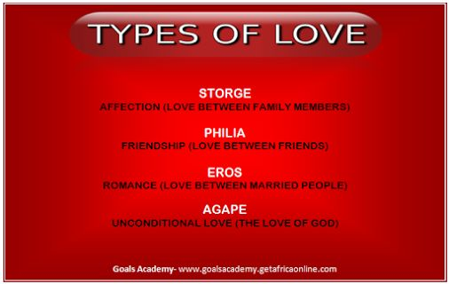 the different types of love - 506×320