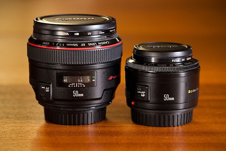 How to Buy Camera Gear Wisely and Save Money