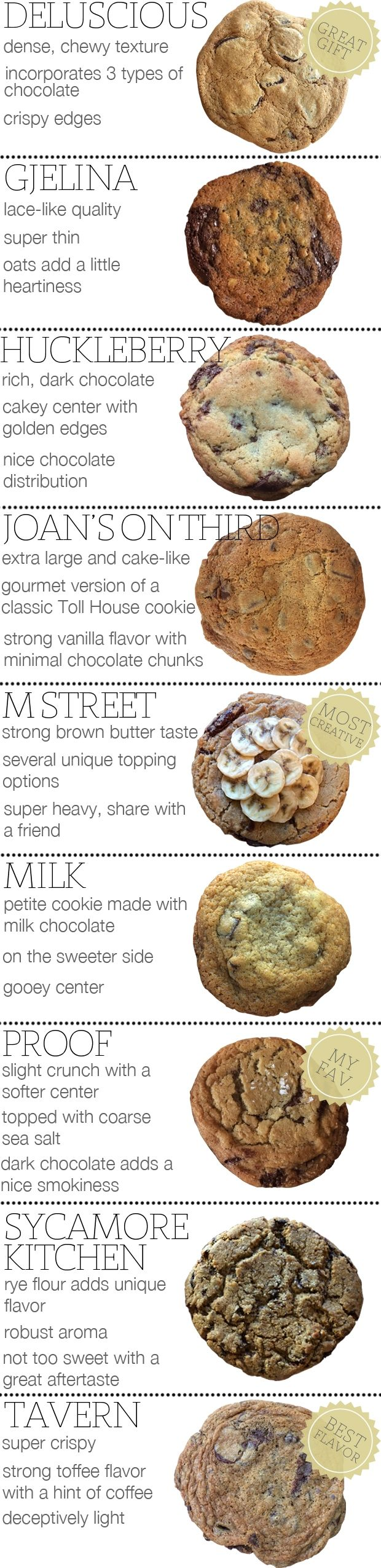 the best chocolate chip cookies in LA!