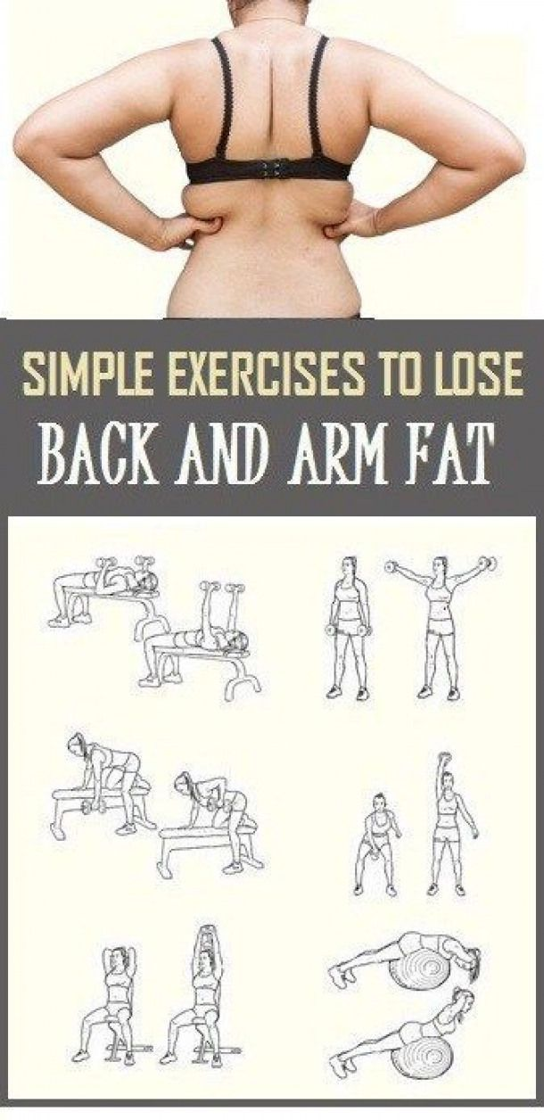 Simple Exercises To Lose Back and Arm Fat #workout…