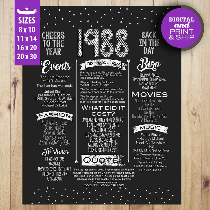 Receive 20% OFF your order when you sign up for exclusive offers at www.bit.ly/lucia2018 The perfect birthday gift for a 30 year old & a unique 30th birthday party decoration. ....You are purchasing..... a Digital High Resolution Instant Download JPG file. .....Options for