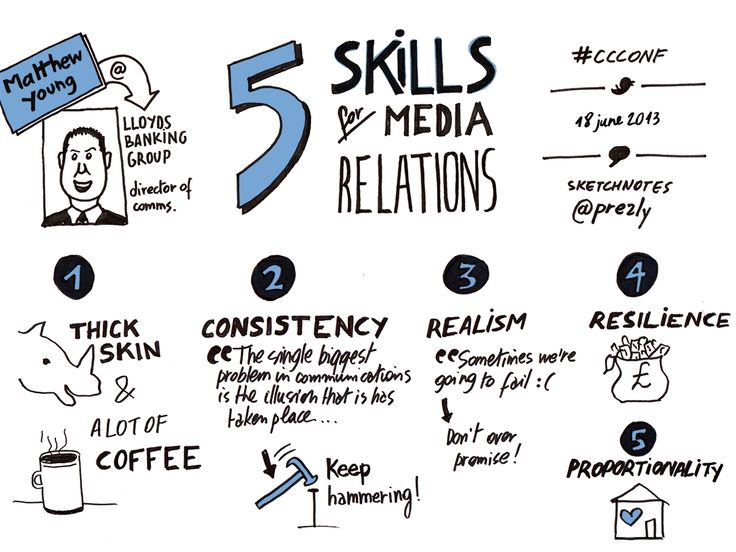 Visual summary of the presentation by Matthew Young at the corporate communications conference 2013. #pr #mediarelations #publicrelations