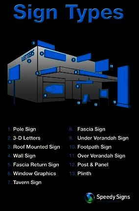 Christchurch Central Signwriting Vehicle Graphics - Signage -Speedy Signs, Banner, banners, footpath, flags, illuminated, vehicle graphics, car signs, building signs, interior signs, retail signs, illuminated signs, 3D signs, electronic signs, directional signs, car park sign