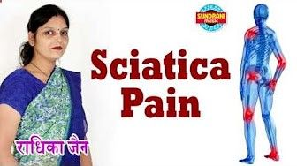 How to Relieve Sciatica | Reflexology - YouTube