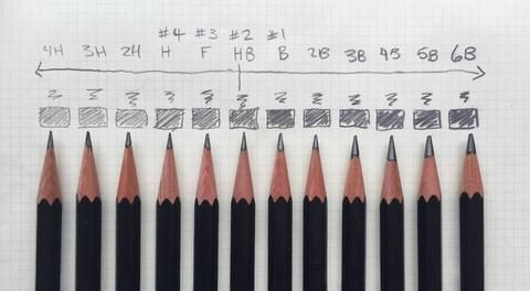 We're back for our third installment on pencil shopping: pencil grades! What do those little letters and numbers on your pencil mean? 2B or not 2B, that literally is the question (and most-used jok...