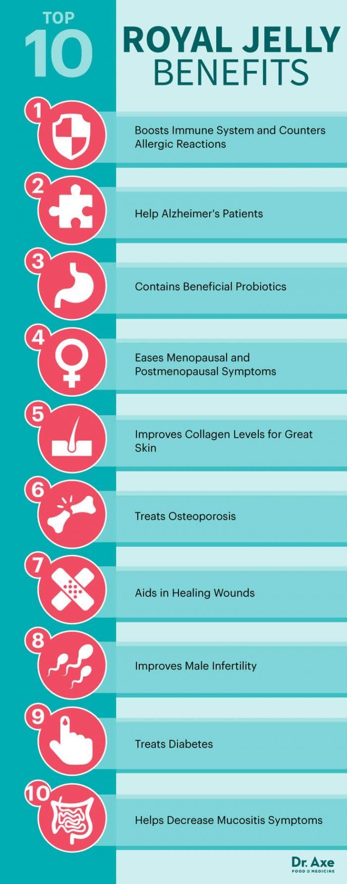 Top Ten Royal Jelly Benefits #Infographics