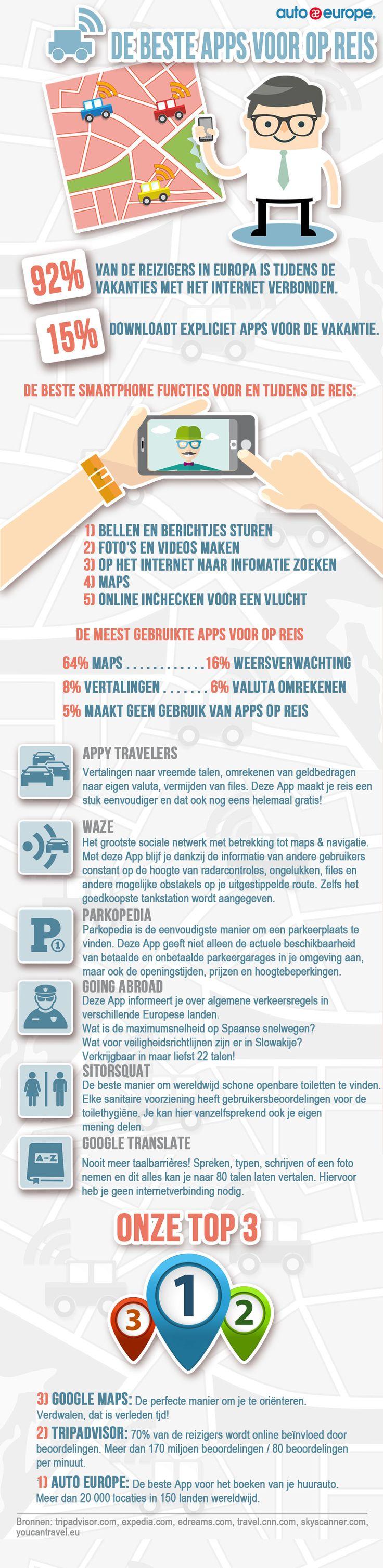 Infographic: De juiste travel-apps voor een perfecte reis - Meer Auto Europe infographics vindt u hier: http://www.autoeurope.nl/go/infographics/