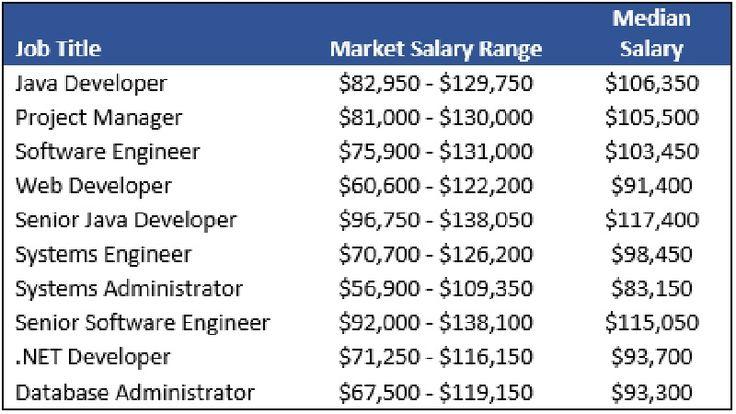 job openings in india,delhi,mumbai,pne, hyderabad jobs in india - systems engineer job description
