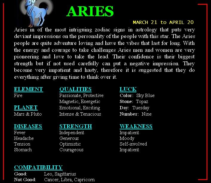Best dating match for aries