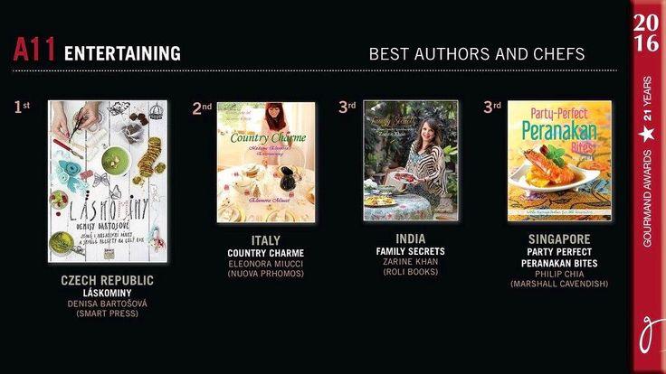 GOURMAND Awards Eleonora Miucci Winner the second place - Entertaining