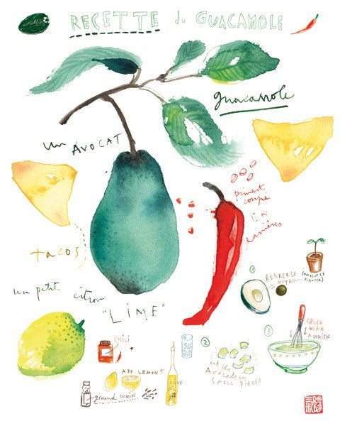 Items similar to Avocado dip recipe, Kitchen art, 8X10 print, Food poster, Botanical, Home and garden, Vegetable, Guacamole Watercolor Green on Etsy
