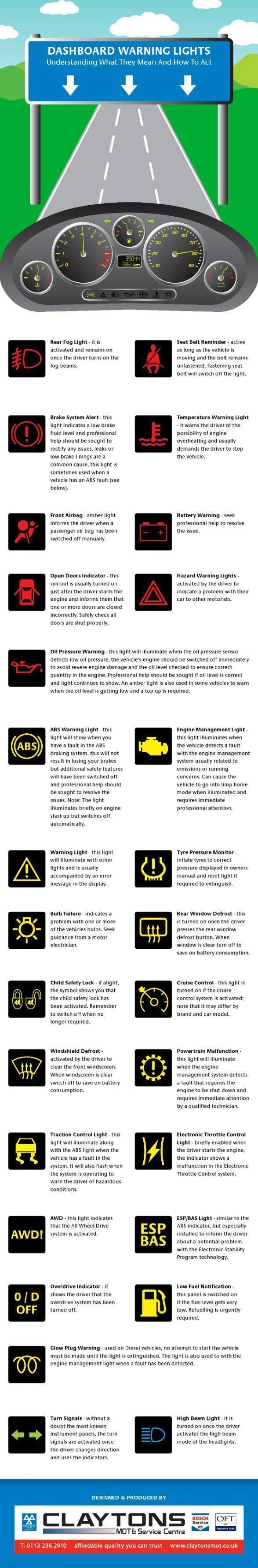 Infographic: Understanding Car Dashboard Warning Lights – #Car #Dashboard #Infog…  #Instandhaltungsarbeiten