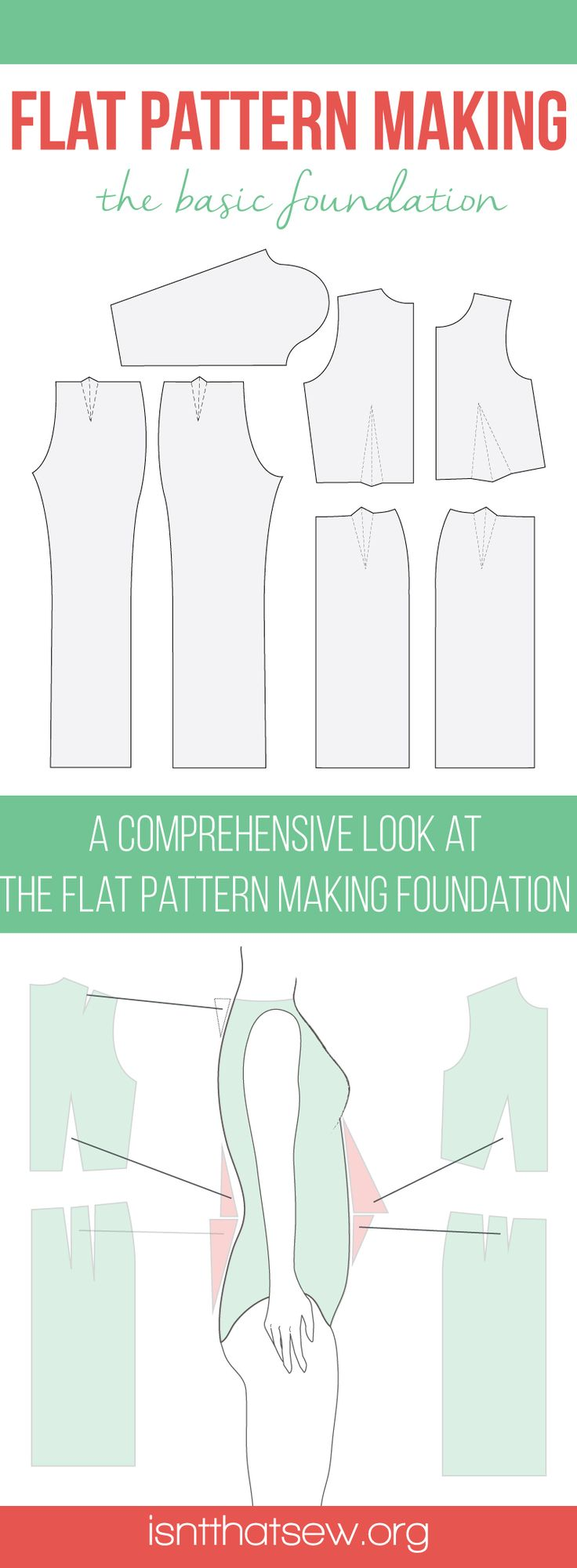 A comprehensive look at the Flat Pattern Making Foundation and common terminolgy