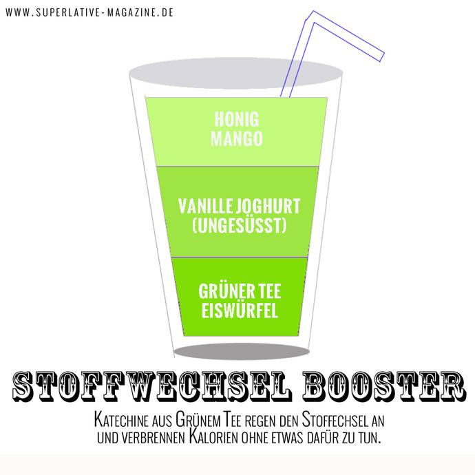 Metabolic balance Smoothie Zutaten: ½ EL Honig 1 Cup Mango Brocken ½ Cup fettarmer Joghurt Vanille ½ Cup aufgebrühter grüner Tee, auf Raumtemperatur abgekühlt 1 Tasse Eiswürfel (ca. 6 Würfel)