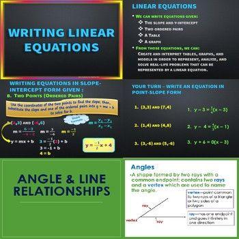 Middle School Math PowerPoint Bundle