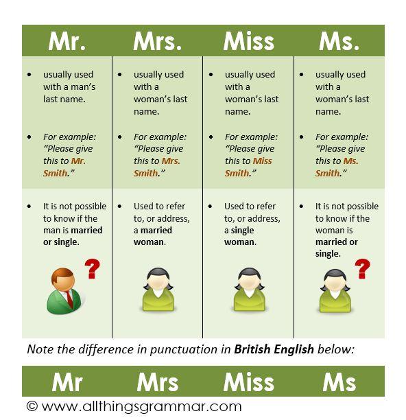mr mrs miss ms english language esl efl learn english vocabulary and grammar. Black Bedroom Furniture Sets. Home Design Ideas