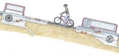 La première remontée mécanique en milieu urbain pour cycliste | Transports Alternatifs et Éco-Mobilité | Scoop.it