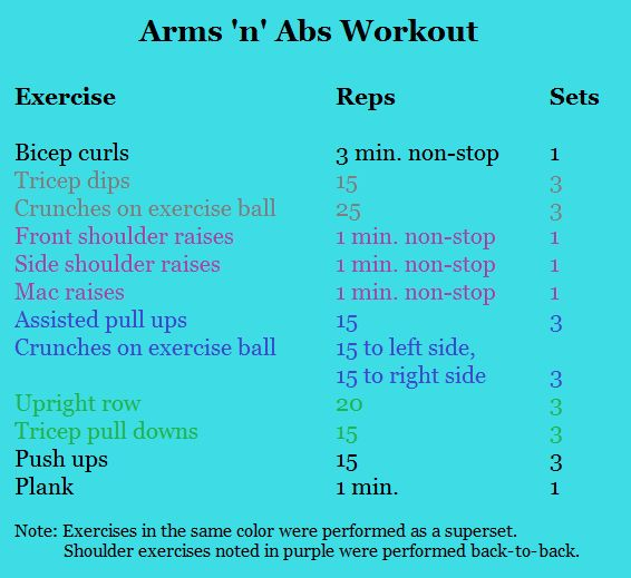.: Arms And Abs, Abs Workout, Arm Workout, Fitness, Body Workout, Exercise, Workout Ideas, Work Out, Ab Workouts